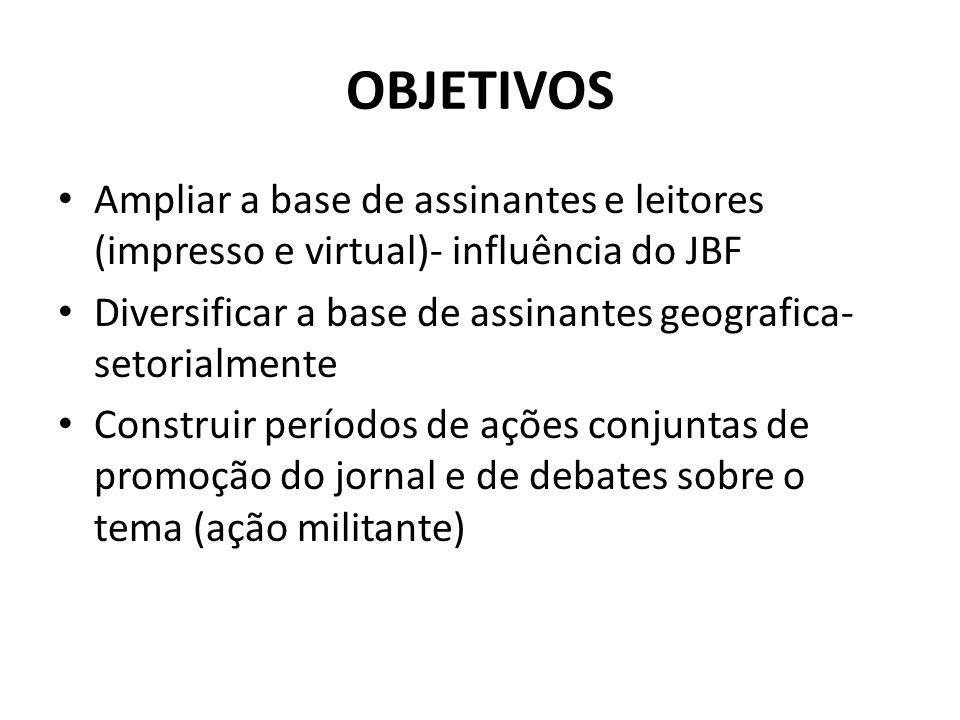 OBJETIVOSAmpliar a base de assinantes e leitores (impresso e virtual)- influência do JBF. Diversificar a base de assinantes geografica-setorialmente.