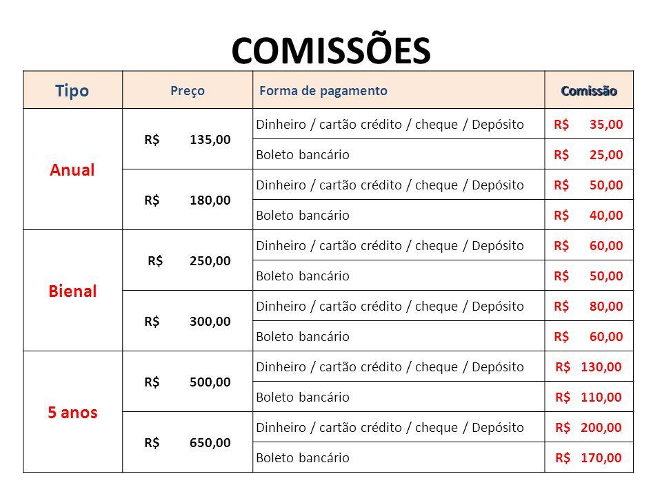COMISSÕES Tipo Anual Bienal 5 anos Preço Forma de pagamento Comissão