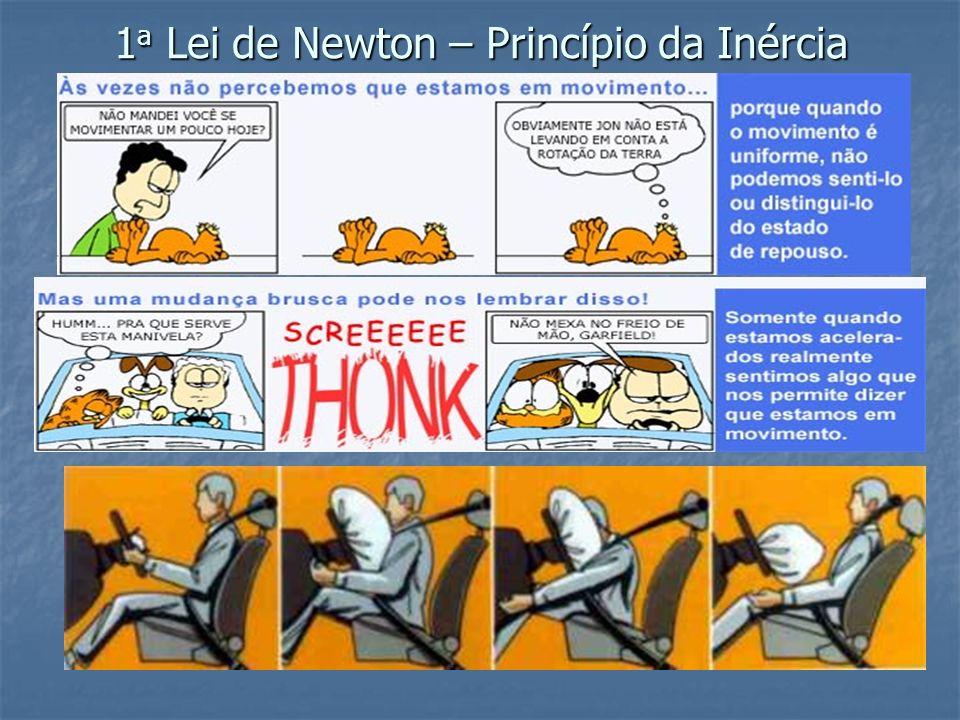 1a Lei de Newton – Princípio da Inércia