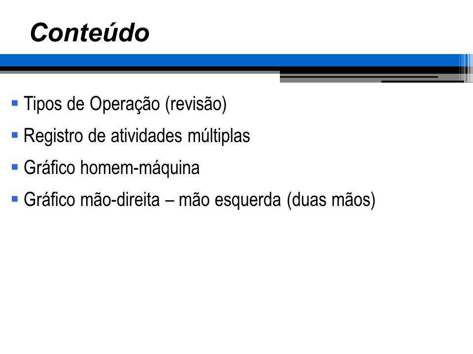 Conteúdo Tipos de Operação (revisão) Registro de atividades múltiplas