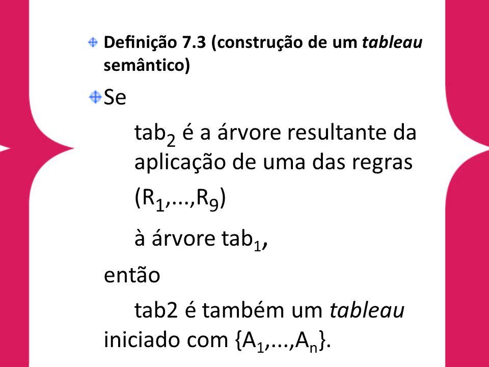 tab2 é a árvore resultante da aplicação de uma das regras (R1,...,R9)