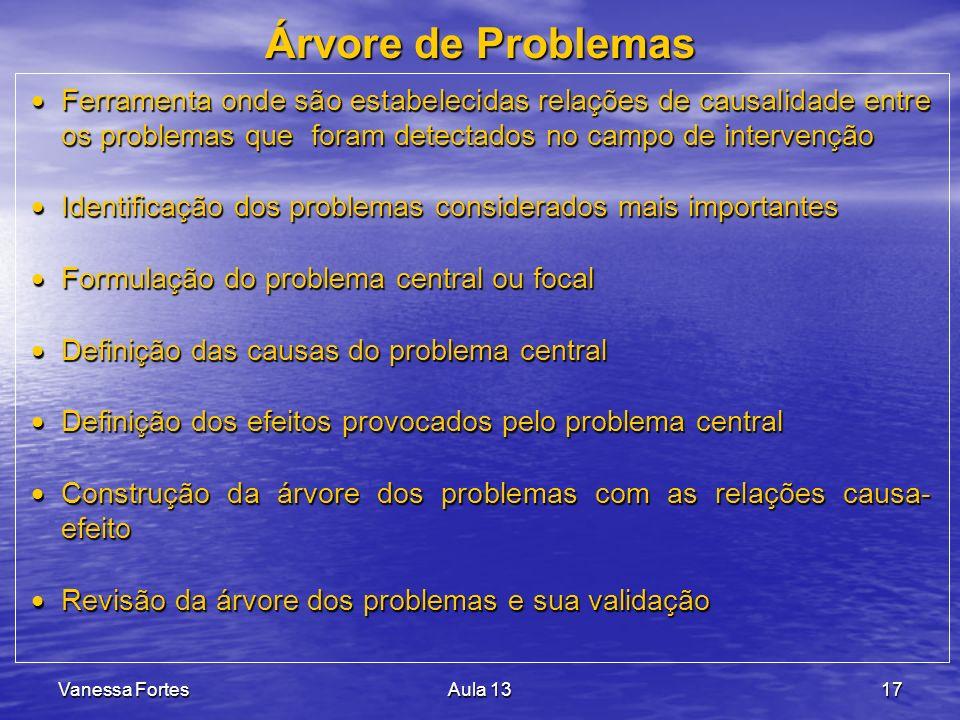Árvore de Problemas Ferramenta onde são estabelecidas relações de causalidade entre os problemas que foram detectados no campo de intervenção.