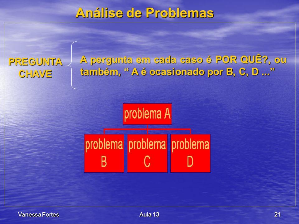 Análise de Problemas A pergunta em cada caso é POR QUÊ , ou também, A é ocasionado por B, C, D ...