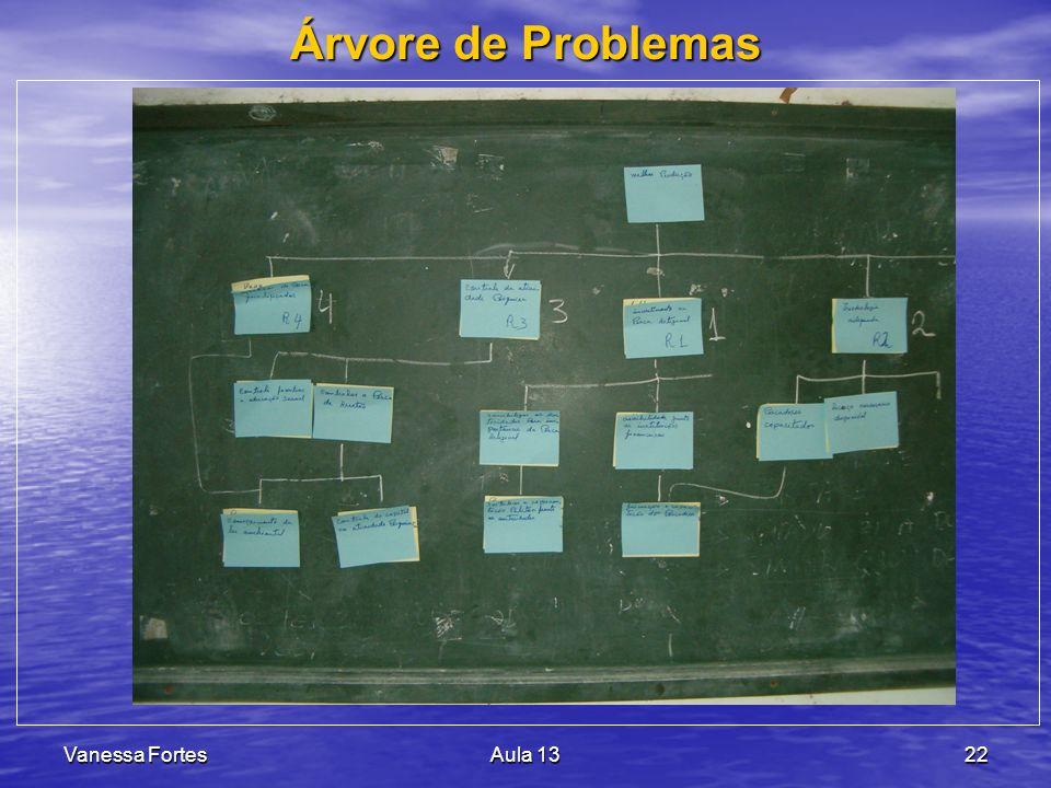 Árvore de Problemas Vanessa Fortes Aula 13