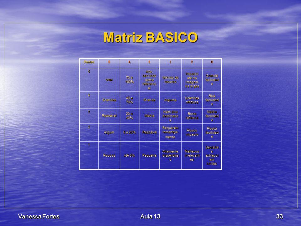 Matriz BASICO Vanessa Fortes Aula 13 Regras de escrita;