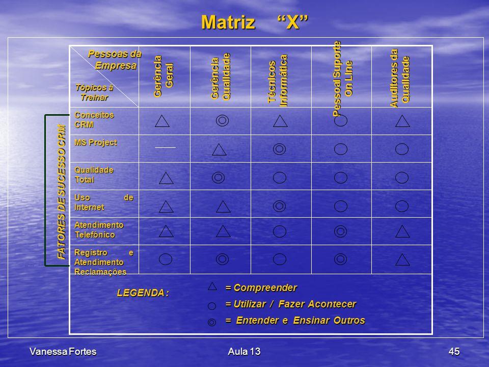 Matriz X LEGENDA : Pessoas da Empresa Gerência Geral Qualidade