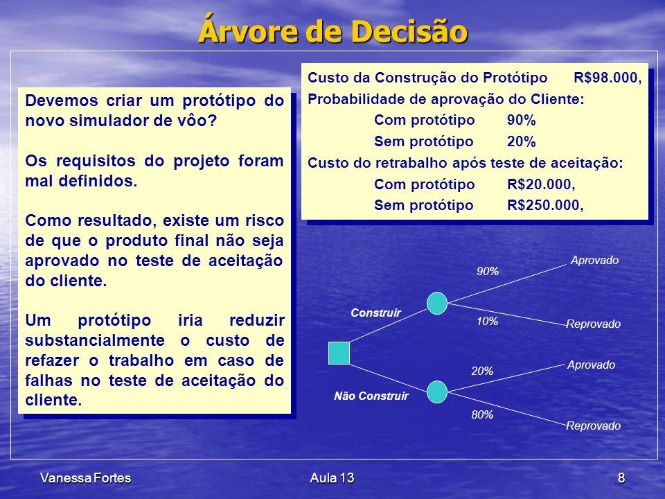 Árvore de Decisão Devemos criar um protótipo do novo simulador de vôo