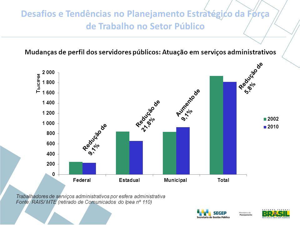Desafios e Tendências no Planejamento Estratégico da Força de Trabalho no Setor Público