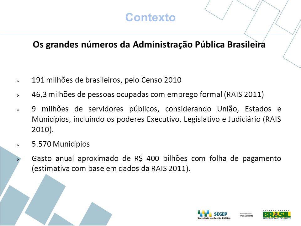 Os grandes números da Administração Pública Brasileira