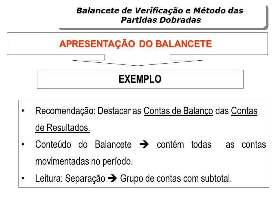 Balancete de Verificação e Método das APRESENTAÇÃO DO BALANCETE