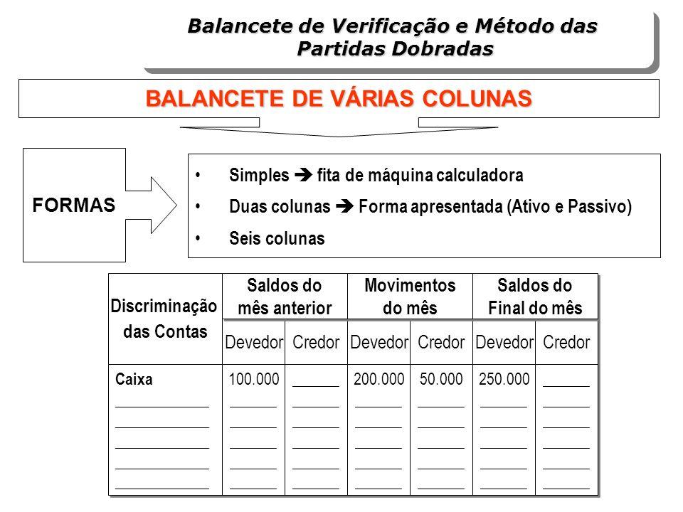 Balancete de Verificação e Método das BALANCETE DE VÁRIAS COLUNAS
