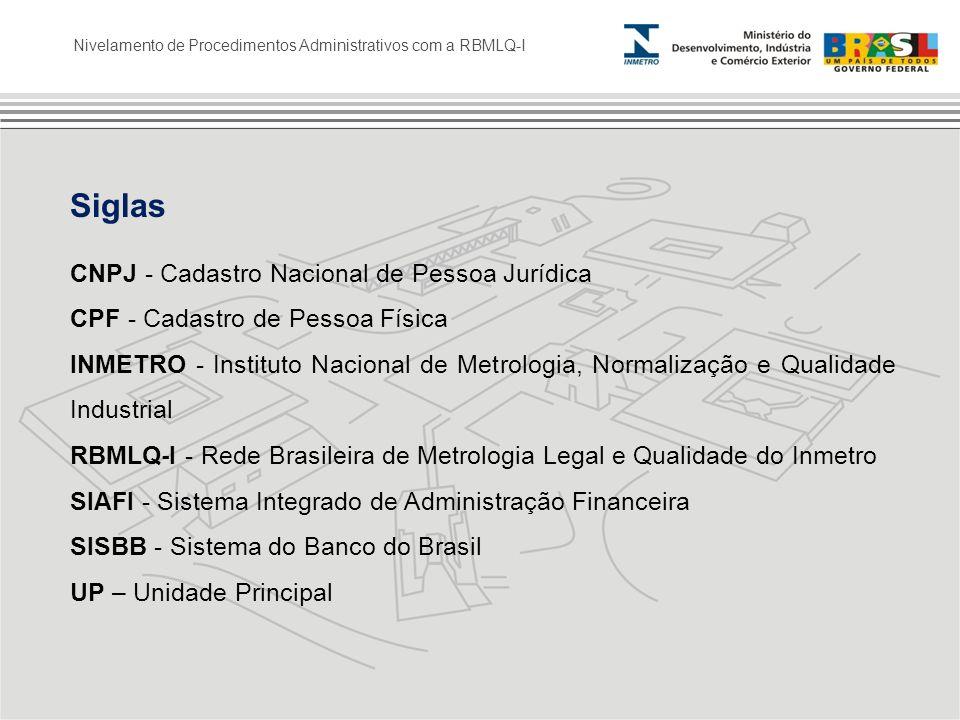 Siglas CNPJ - Cadastro Nacional de Pessoa Jurídica
