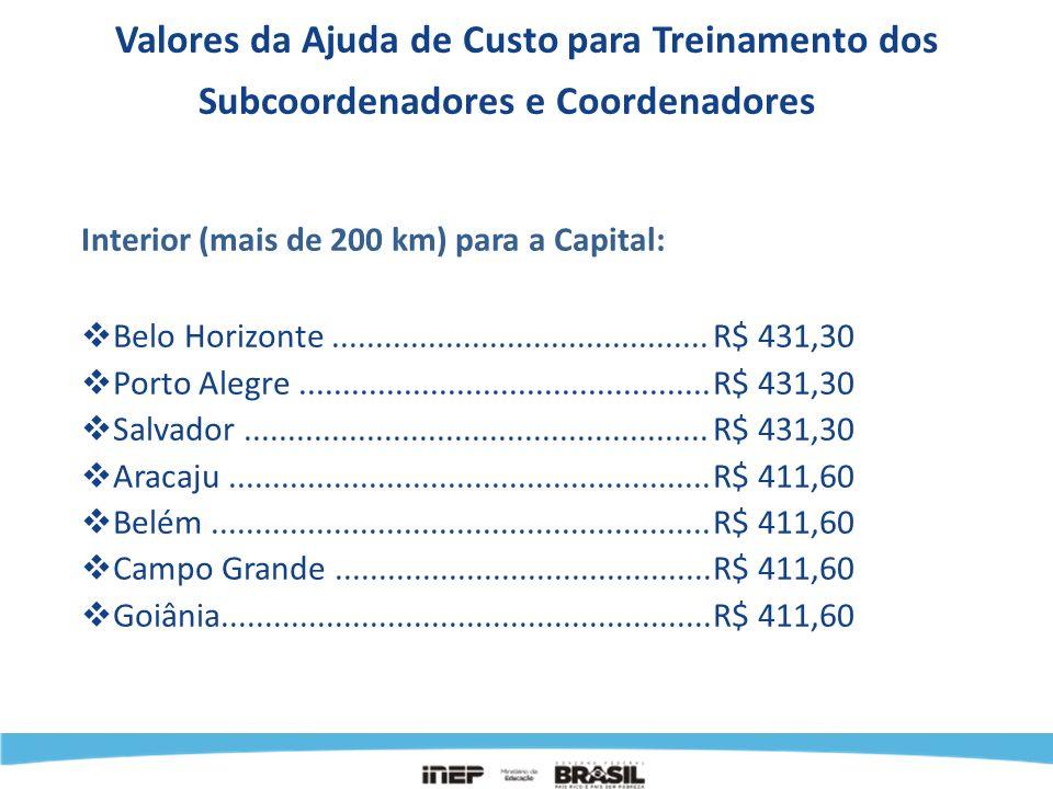 Valores da Ajuda de Custo para Treinamento dos Subcoordenadores e Coordenadores
