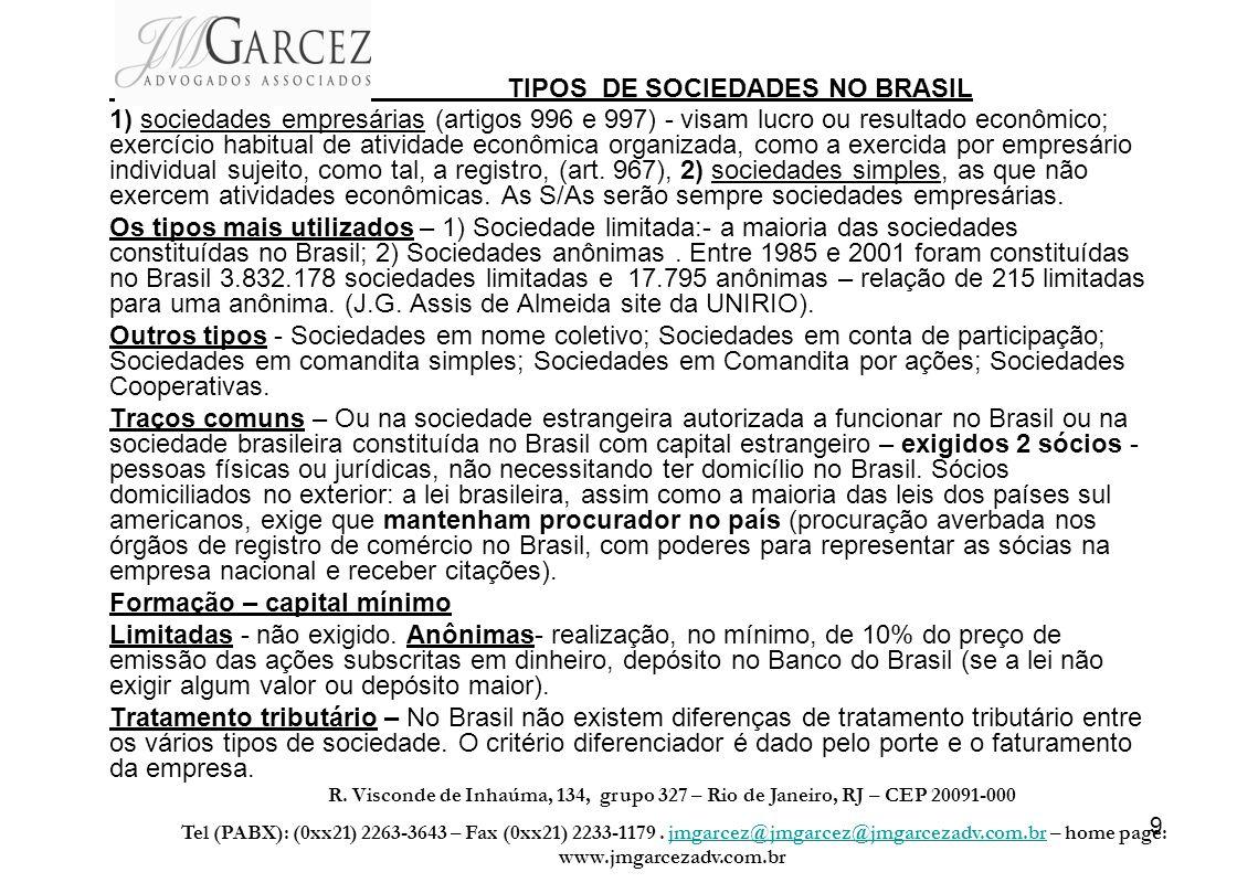 TIPOS DE SOCIEDADES NO BRASIL