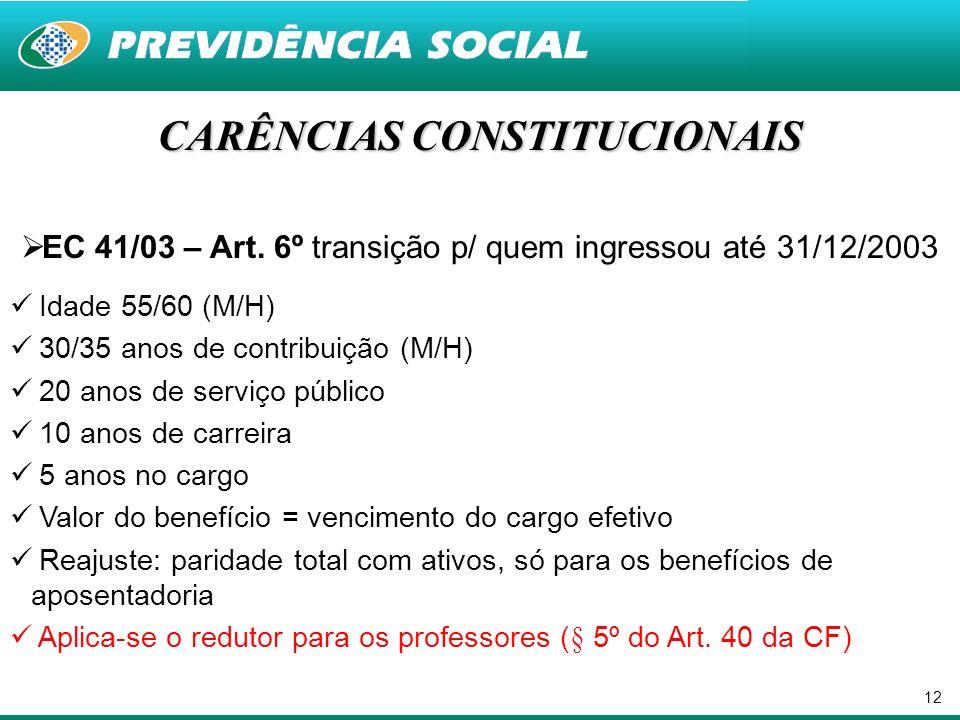 CARÊNCIAS CONSTITUCIONAIS
