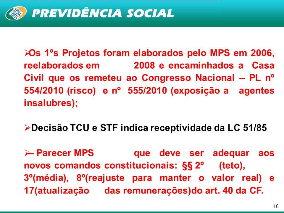 Os 1ºs Projetos foram elaborados pelo MPS em 2006, reelaborados em