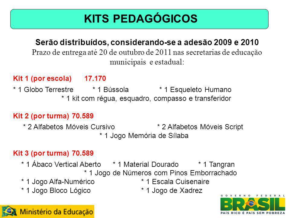 Serão distribuídos, considerando-se a adesão 2009 e 2010