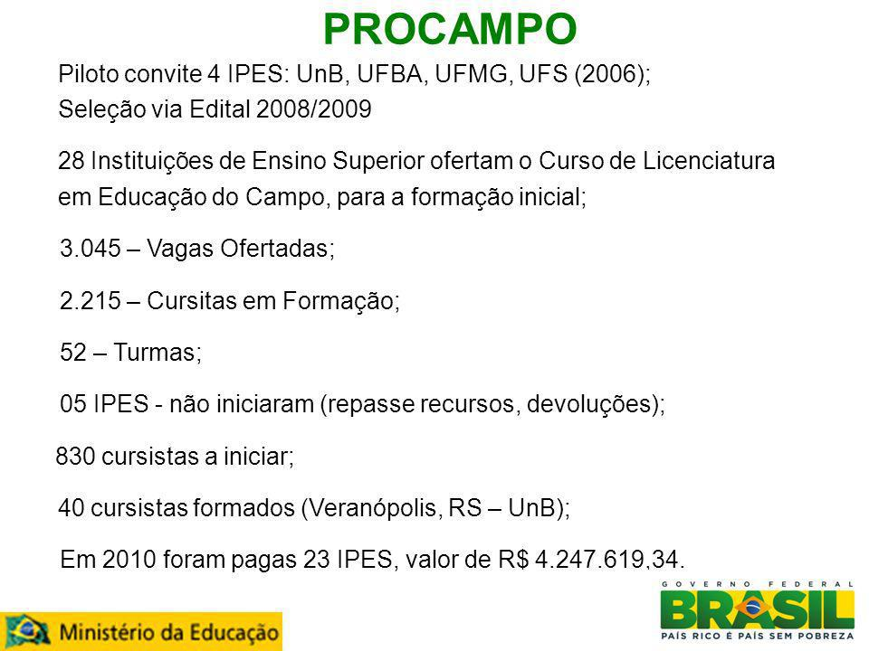 PROCAMPO Piloto convite 4 IPES: UnB, UFBA, UFMG, UFS (2006);