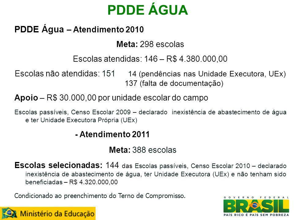 PDDE ÁGUA PDDE Água – Atendimento 2010 Meta: 298 escolas