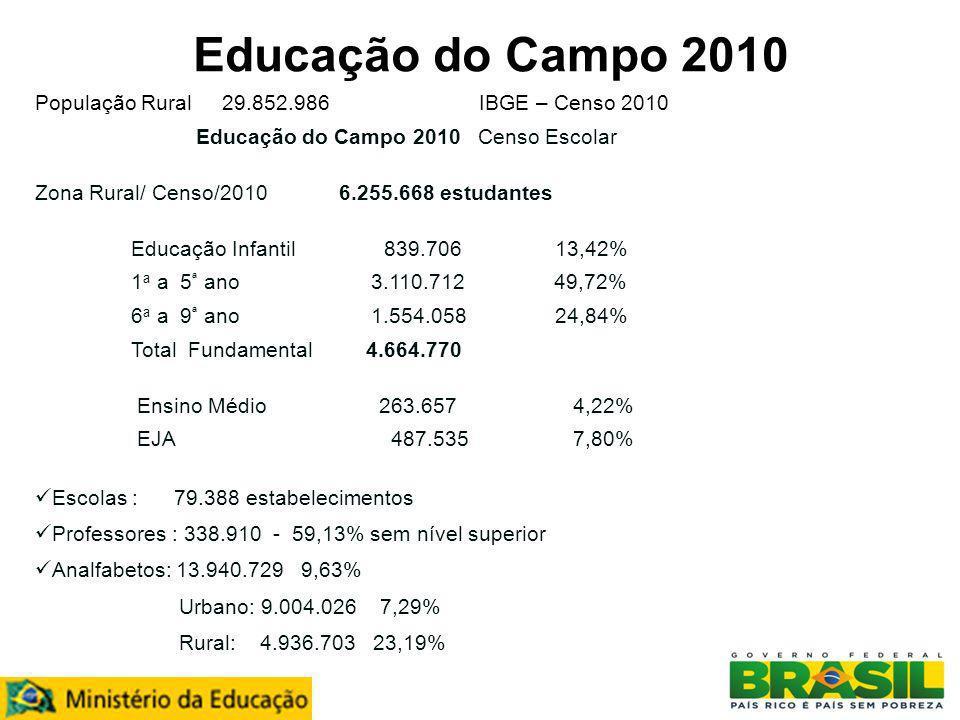 Educação do Campo 2010 Censo Escolar