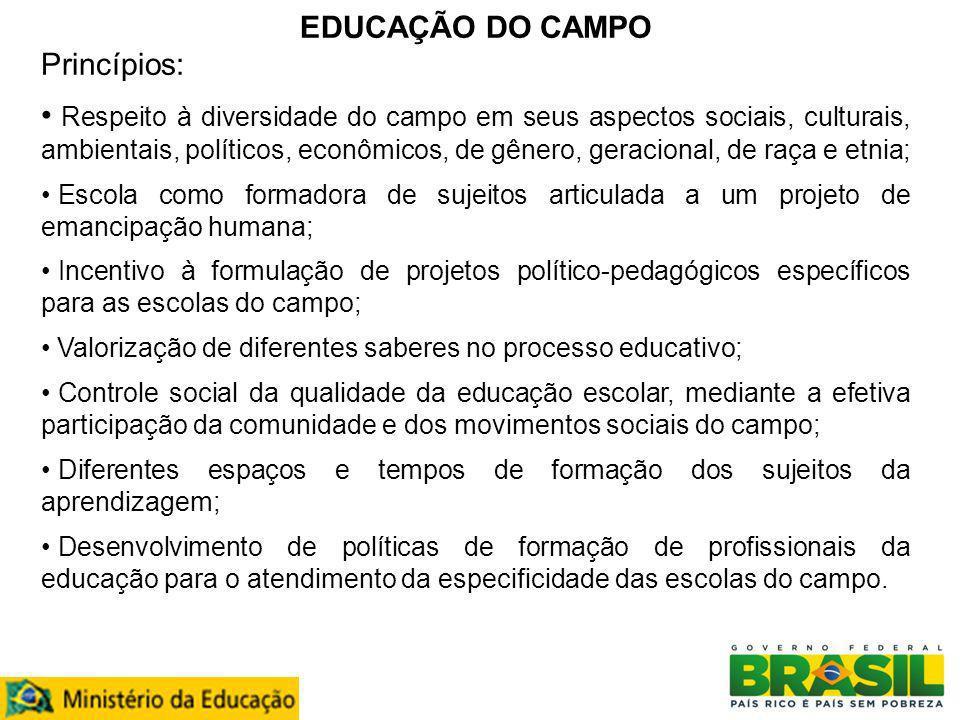 EDUCAÇÃO DO CAMPO Princípios: