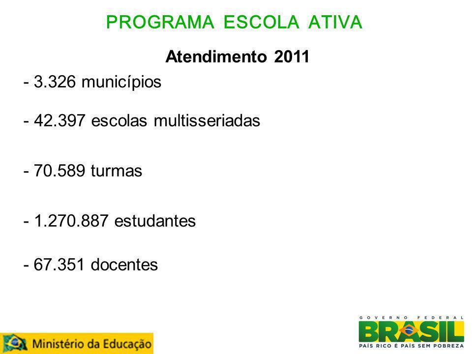 PROGRAMA ESCOLA ATIVA Atendimento 2011 - 3.326 municípios