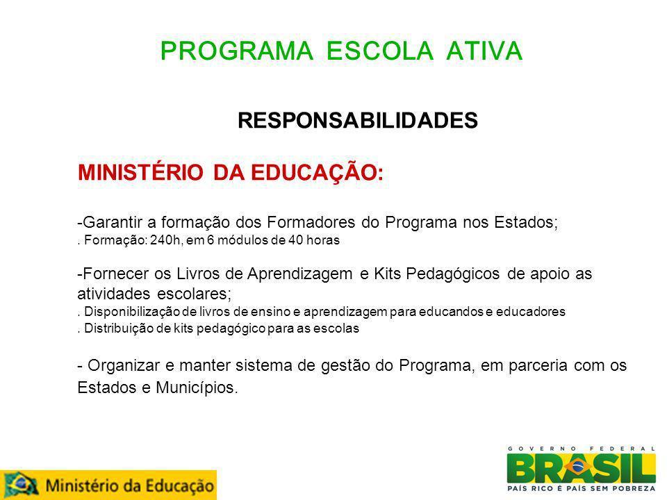 PROGRAMA ESCOLA ATIVA MINISTÉRIO DA EDUCAÇÃO: RESPONSABILIDADES