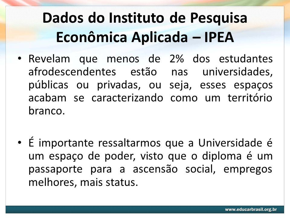 Dados do Instituto de Pesquisa Econômica Aplicada – IPEA