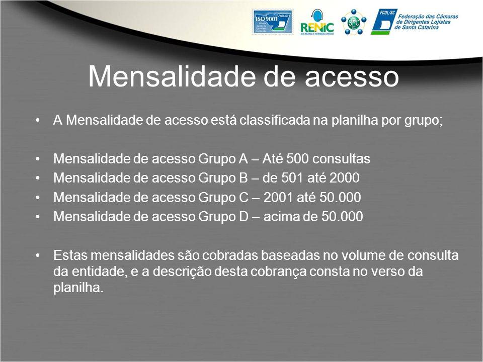 Mensalidade de acesso A Mensalidade de acesso está classificada na planilha por grupo; Mensalidade de acesso Grupo A – Até 500 consultas.