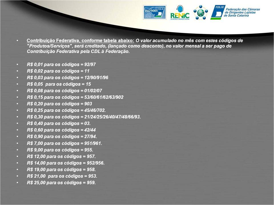 Contribuição Federativa, conforme tabela abaixo: O valor acumulado no mês com estes códigos de Produtos/Serviços , será creditado, (lançado como desconto), no valor mensal a ser pago de Contribuição Federativa pela CDL à Federação.