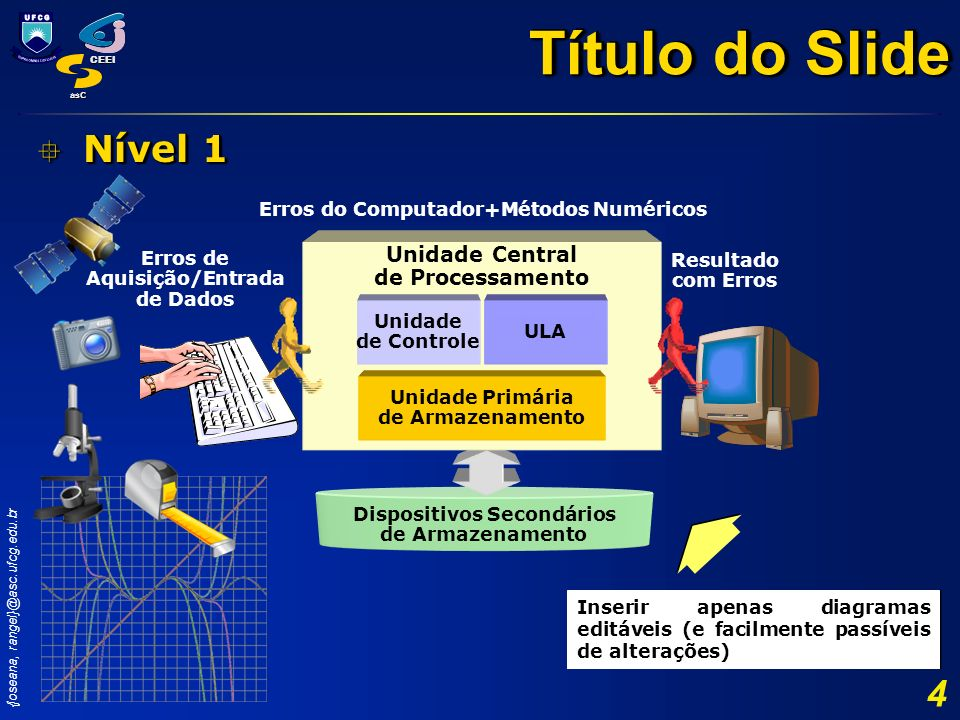 Título do Slide Nível 1 Unidade Central de Processamento