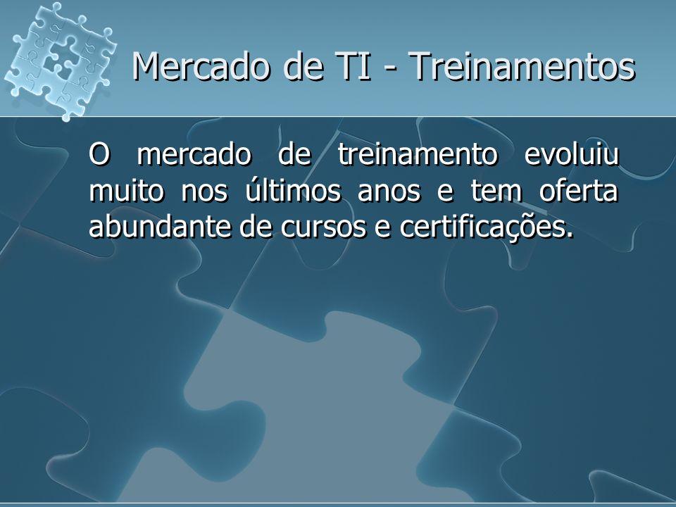 Mercado de TI - Treinamentos