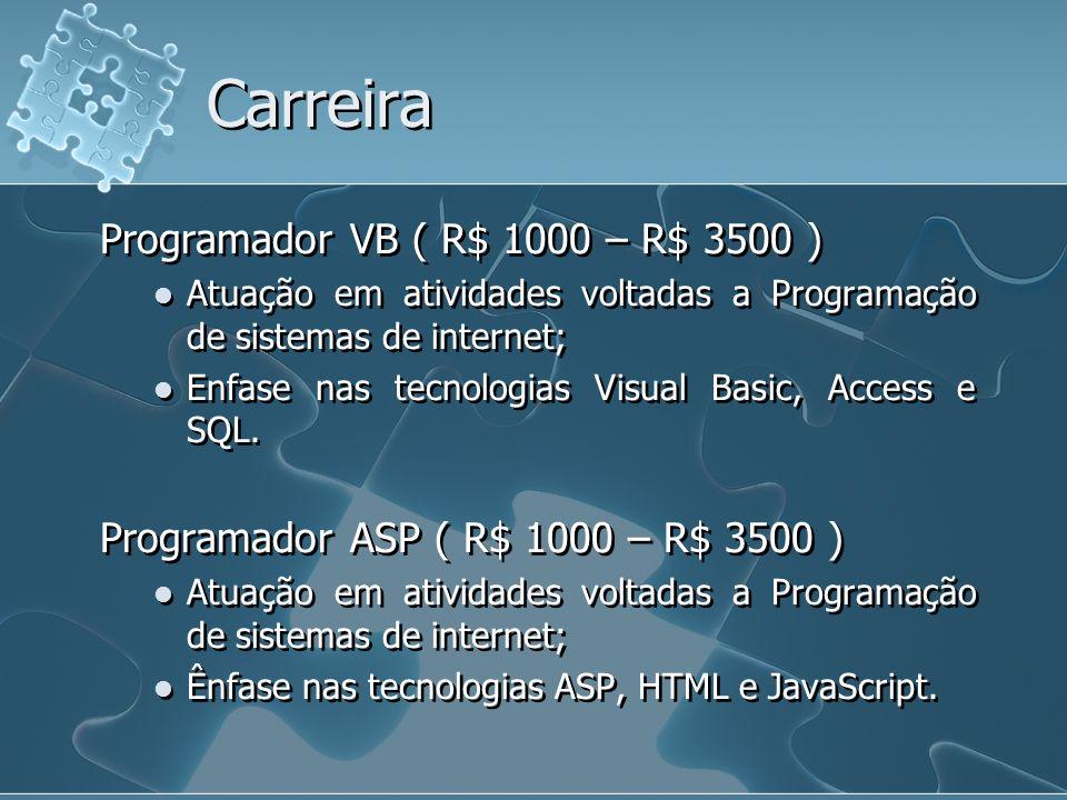 Carreira Programador VB ( R$ 1000 – R$ 3500 )