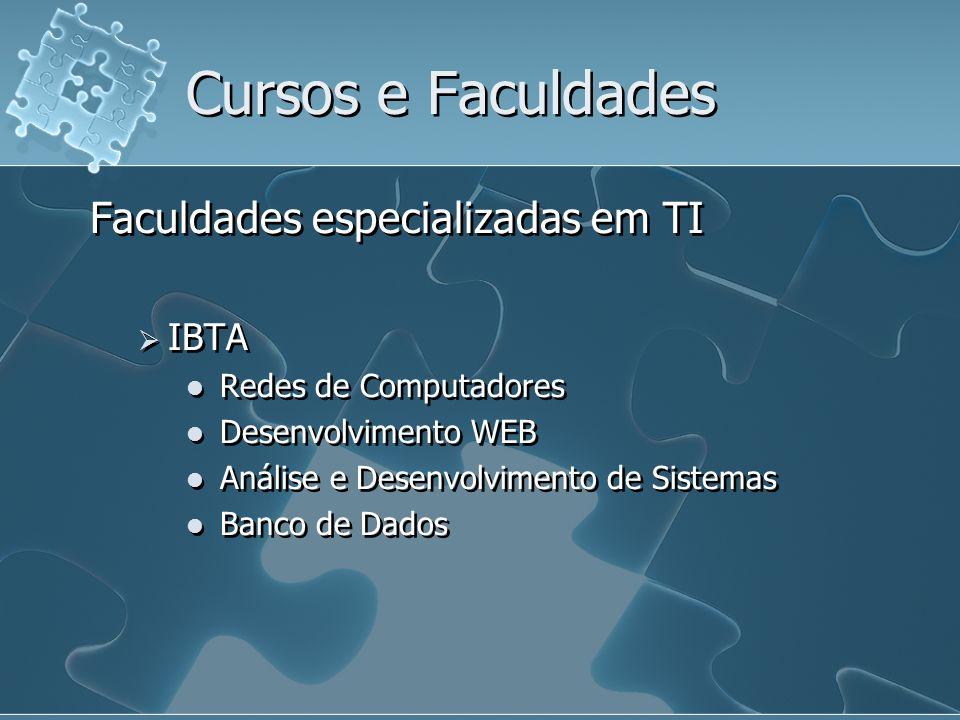 Cursos e Faculdades Faculdades especializadas em TI IBTA