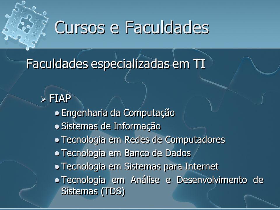Cursos e Faculdades Faculdades especializadas em TI FIAP