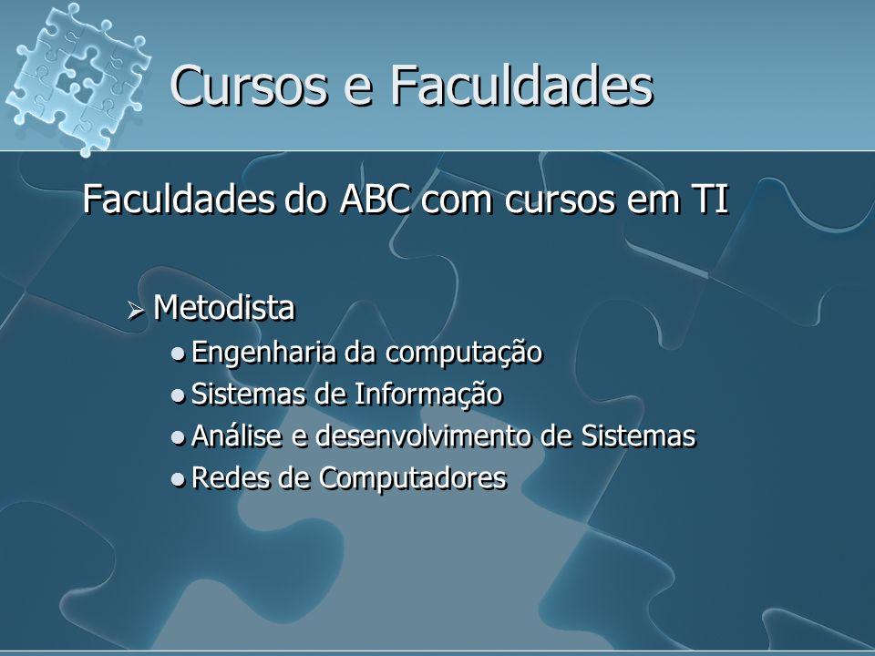 Cursos e Faculdades Faculdades do ABC com cursos em TI Metodista