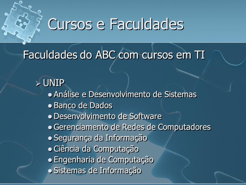 Cursos e Faculdades Faculdades do ABC com cursos em TI UNIP