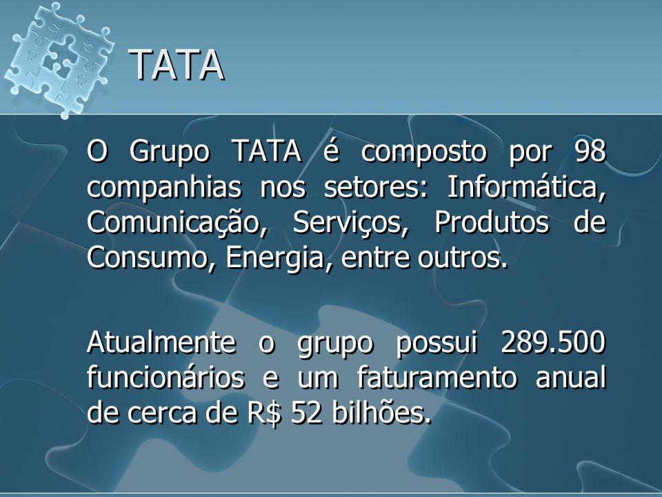 TATA O Grupo TATA é composto por 98 companhias nos setores: Informática, Comunicação, Serviços, Produtos de Consumo, Energia, entre outros.