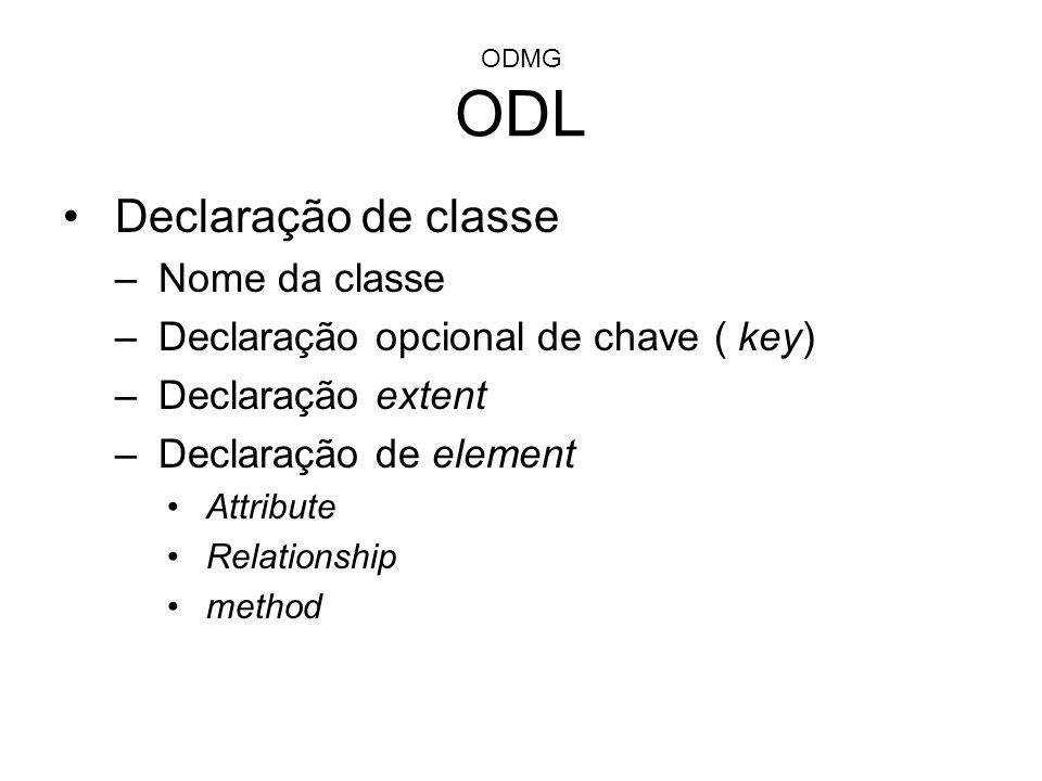 Declaração de classe Nome da classe