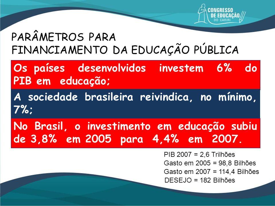 FINANCIAMENTO DA EDUCAÇÃO PÚBLICA
