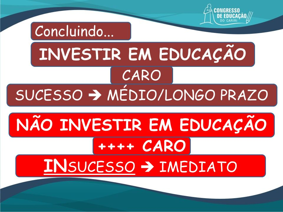 NÃO INVESTIR EM EDUCAÇÃO
