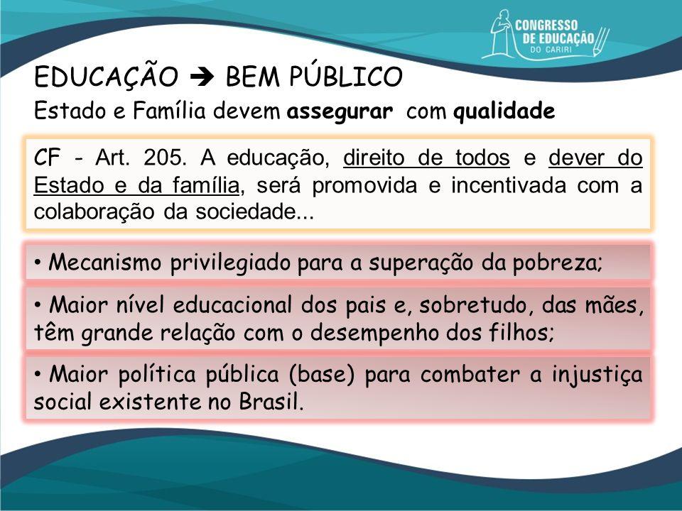 EDUCAÇÃO  BEM PÚBLICO Estado e Família devem assegurar com qualidade