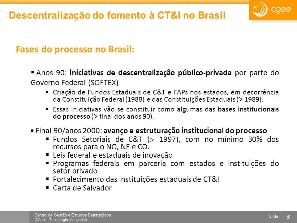 Fases do processo no Brasil: