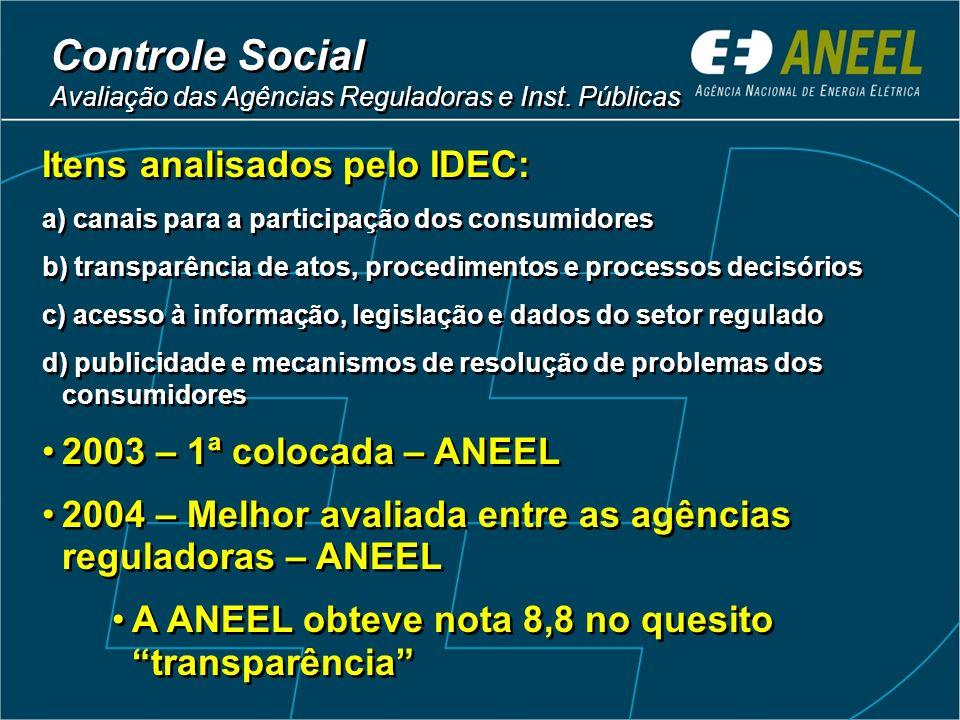 Controle Social Itens analisados pelo IDEC: 2003 – 1ª colocada – ANEEL