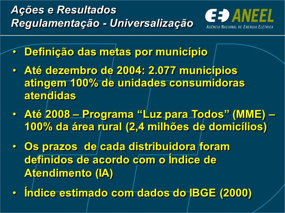 Ações e Resultados Regulamentação - Universalização. Definição das metas por município.