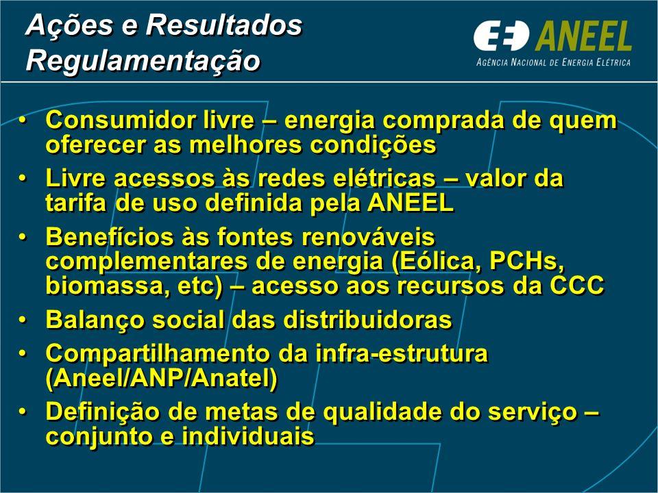 Ações e Resultados Regulamentação