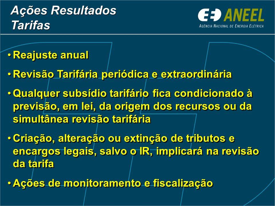 Ações Resultados Tarifas Reajuste anual