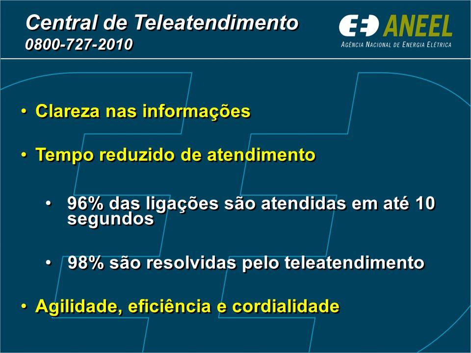 Central de Teleatendimento 0800-727-2010