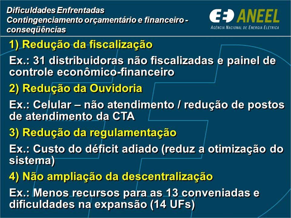 1) Redução da fiscalização