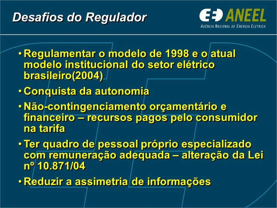 Desafios do Regulador Regulamentar o modelo de 1998 e o atual modelo institucional do setor elétrico brasileiro(2004)